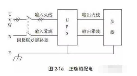 ups安装接线图解