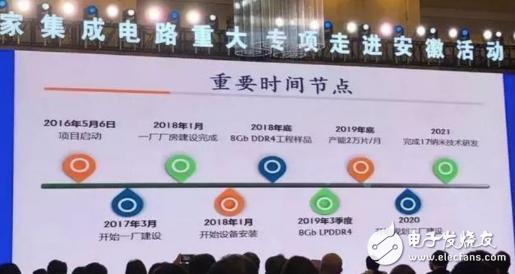 长鑫存储DRAM芯片投产 力争未来成为这个领域的领先者