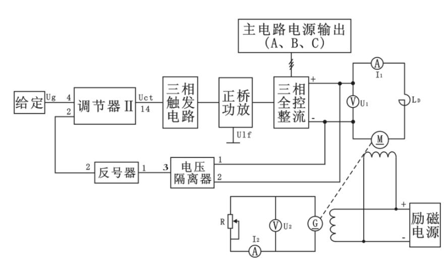 电力拖动自动控制系统第4版PDF云顶娱乐平台下载书免费下载