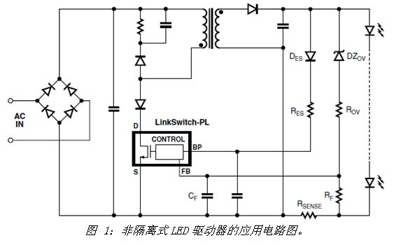 基于一种适用于低功率和高功率LED照明系统的解决方案