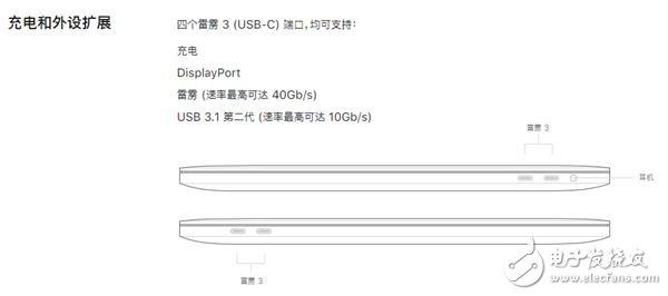 苹果16寸MBP没有USB A接口,没有打算再退回到其他接口