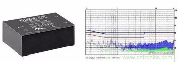 如何解决电源系统中的电磁干扰