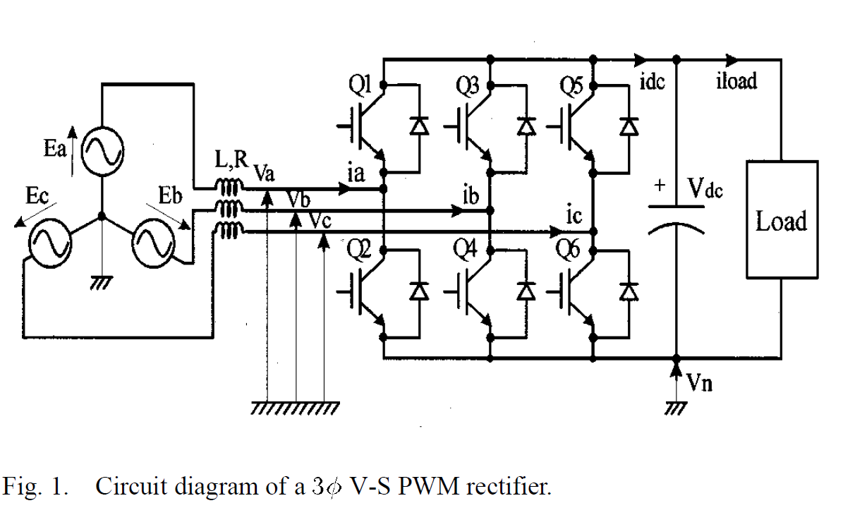 使用单电流传感器实现三相PWM整流器的控制方法说明