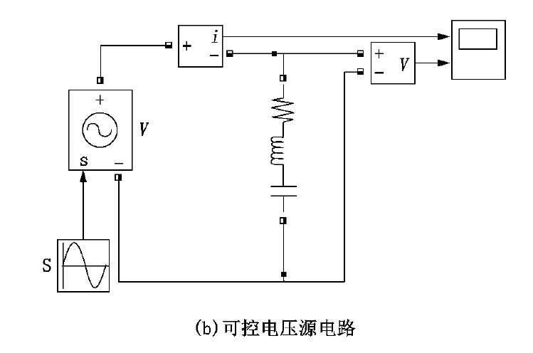 使用Matlab電力系統模塊工具箱實現非線性電源的方法詳細概述