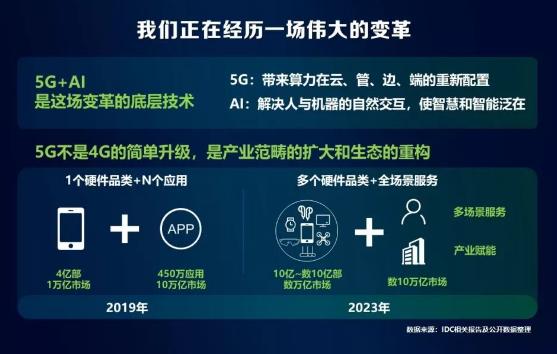 5G时代带来的重大变革将主要体现在三个方面