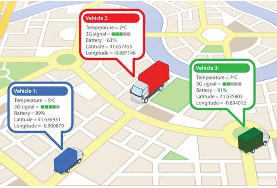物联网传感器在生活领域中的具体应用介绍