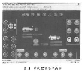 采用PLC与触摸屏对X62W万能铣床继电接触式模拟控制系统进行改造