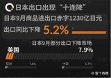 日本经济表现低迷,华为将在日本投放5G智能手机