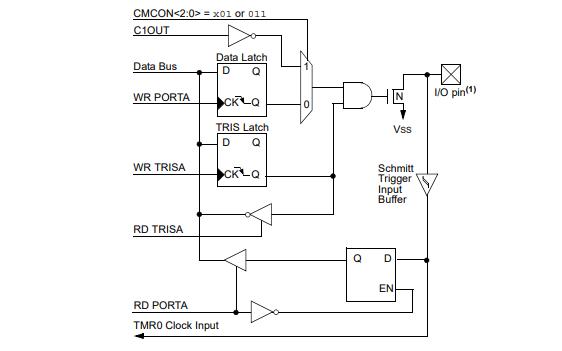 PIC16F87XA增强型闪存微控制器的数据手册免费下载