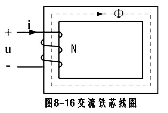 线圈感应电动势与磁通的关系