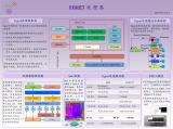 开源芯片生态建立以RISC-V架构为主