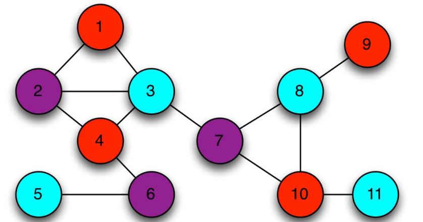 区块链技术中最常见的密码学技术是哪一种