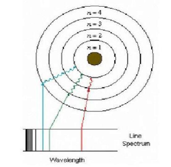 光電直讀光譜儀的原理_光電直讀光譜儀的優缺點