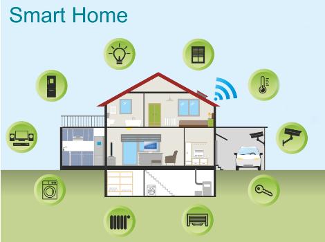 5G网络将重塑智慧家庭市场