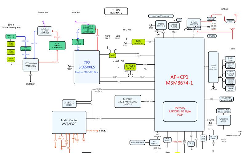 三星N9009的工作原理和原厂维修图纸资料合集免费下载