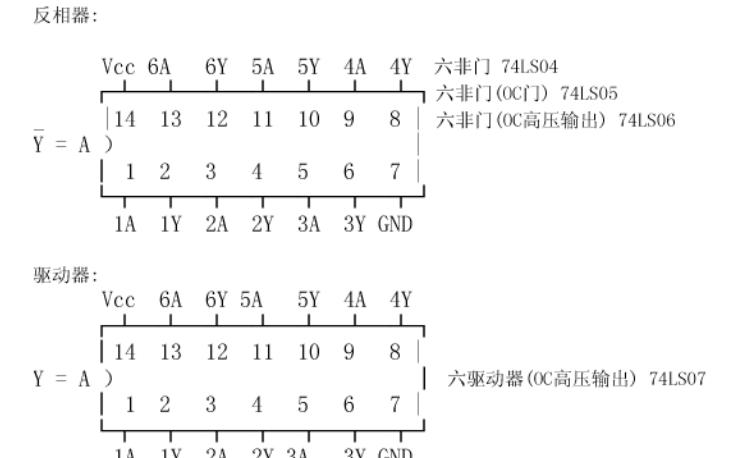 74系列芯片的资料详细说明