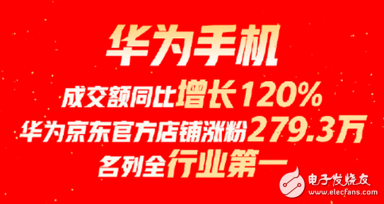 华为手双十一战绩出色 Mate30系列或将创造销量纪录