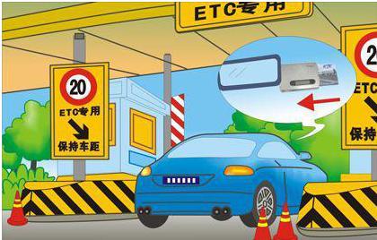 掌握ETC设备需要知道哪一些步骤