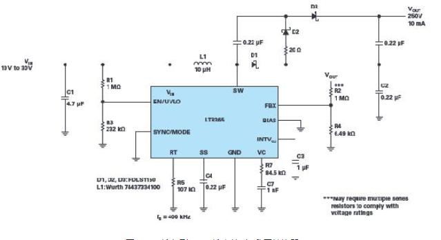 ADI用于通信的高压升压和反相转换器——LT8365