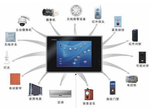 5G技术为智能安防的场景落地带来什么样的改变
