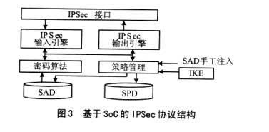 用Altera SoC实现IPSec协议全部功能提高VPN网络安全性