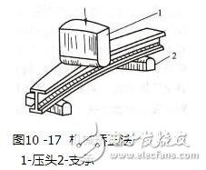 焊接变形的矫正方法有哪些_焊接变形矫正注意事项