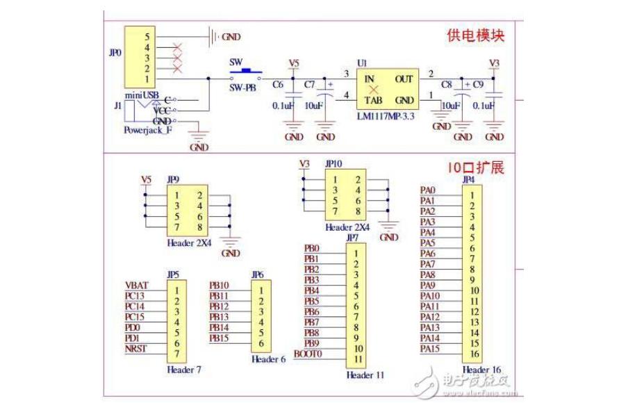 STM32F103RCT6移植到STM32F103C8T6需要注意那些事项