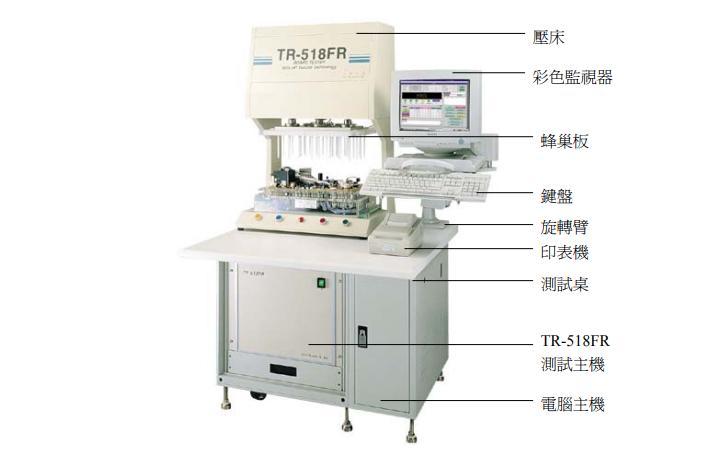 TRI TR518FR在线测试仪的培训教程资料概述