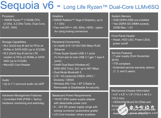 SimplyNUC推出首批使用AMD Ryzen处理器的UCFF产品