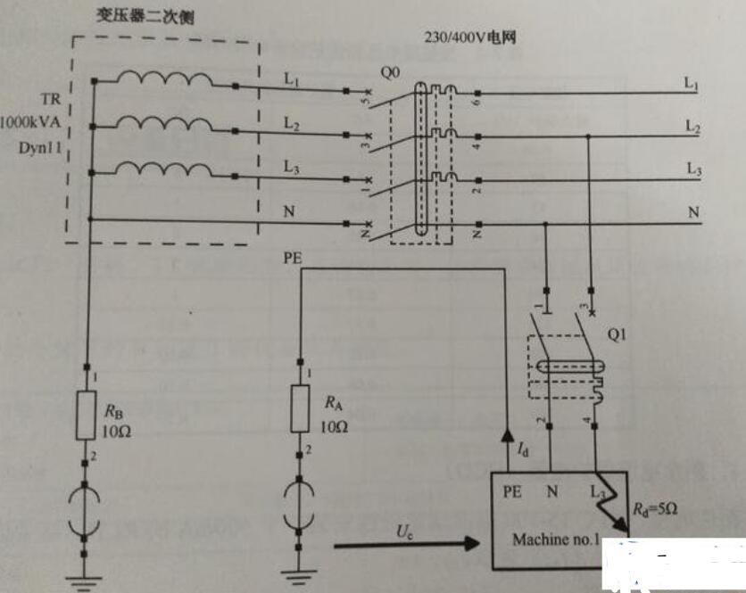 电路图中电源和接地的问题