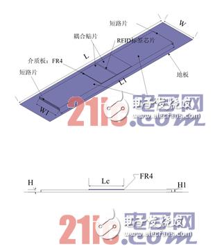 可手戴RFID标签天线是如何设计