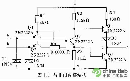 如何利用Protel99SEApp进行模块电路和数字电路的仿真设计