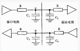 单片机通信接口的物理结构及通信特性分析