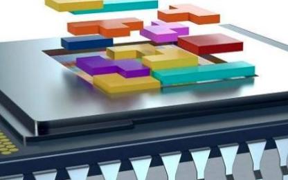 FPGA与芯片的组合,它的神奇之处是什么