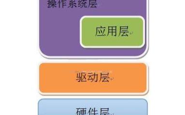 关于嵌入式操作系统,它的主要特点是什么