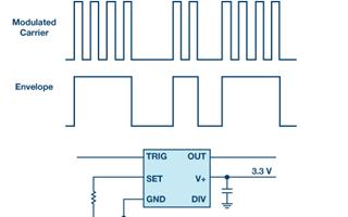 关于时钟信号在模拟电路中的应用