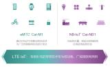 我们真的同时需要eMTC和NB-loT连接海量物联网吗?