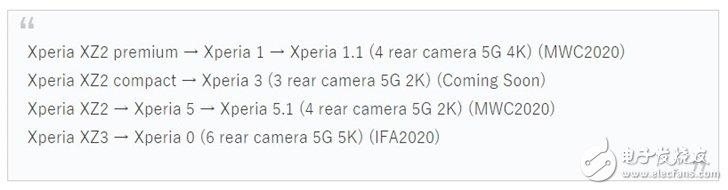 索尼明年将推出搭载骁龙865芯片组的4款新设备
