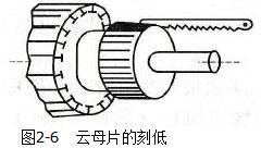 如何维护和保养弧焊机