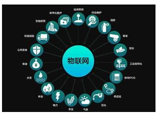 物联网云平台怎样改善应用开发