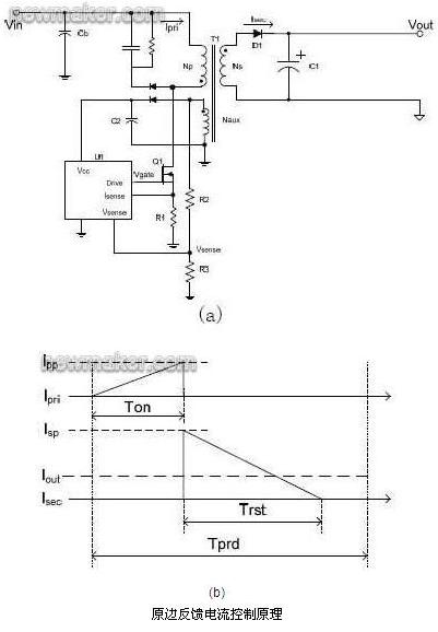 基于数字电源控制技术的LED照明设计