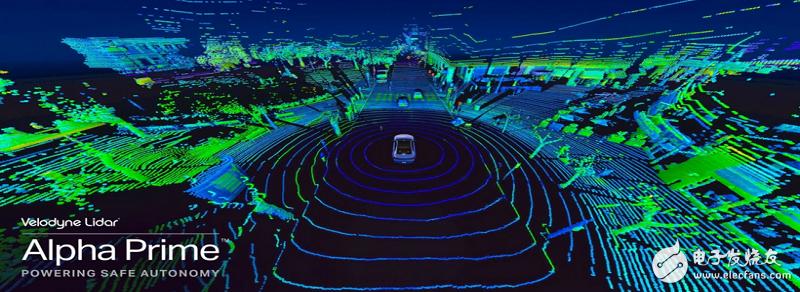 激光雷达传感器Alpha Prime有什么创新