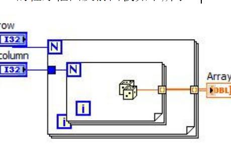 DLL在LabVIEW和VC環境下的使用教程詳細說明