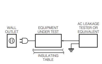 NS-SW300和NS-SW200型超低音扬声器的维修手册免费下载
