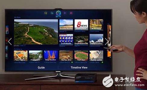 诺基亚预计12月推出4K电视 与电商合作销售