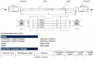 罗森伯格HSD连接器区分方式概述