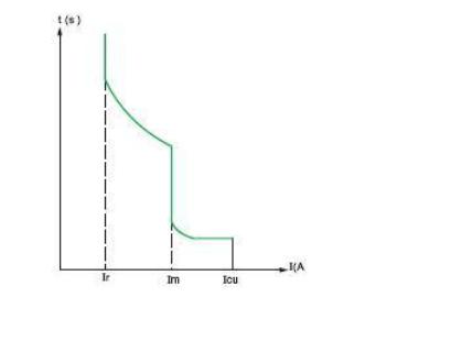 断路器的基本参数与主要特性