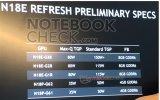 英伟达GeForce Super笔记本显卡或明年发布