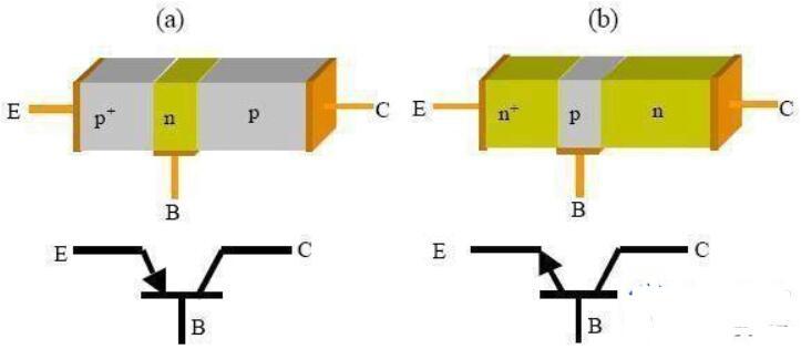 三极管和场效应管区别介绍