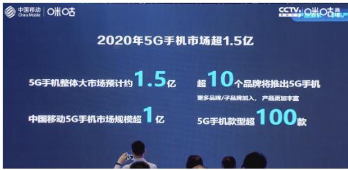 2020年5G手机市场规模预测分析